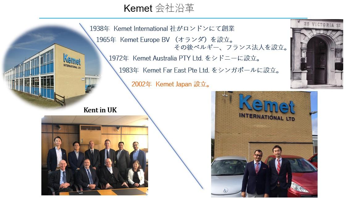Kemet History